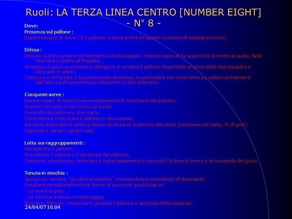 Ruoli: LA TERZA LINEA CENTRO [NUMBER EIGHT] - N° 8 -